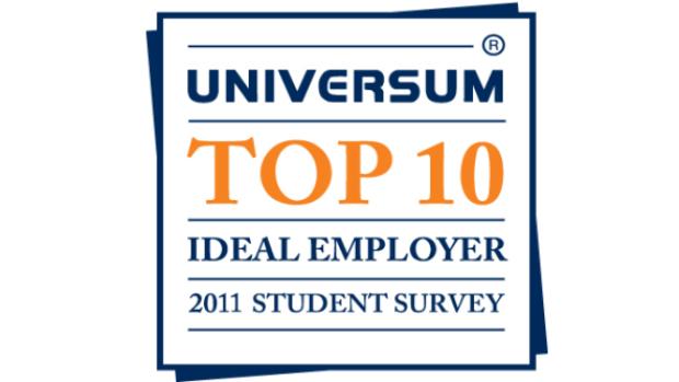2011 - Student Survey