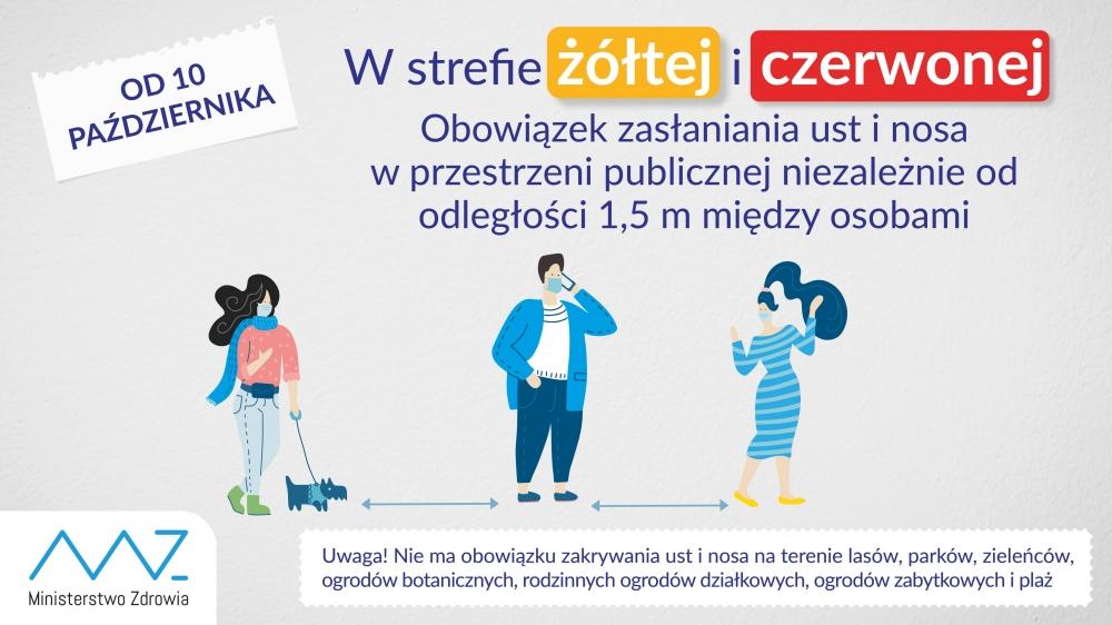 Nowe obostrzenia w Polsce w związku z CoVID-19. Zobaczcie je na nowych  infografikach - NeeWS - GeekWeek.pl