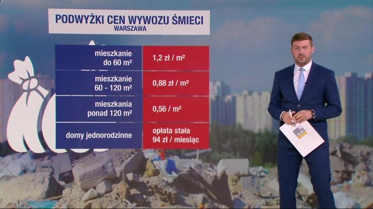 Będzie drożej za wywóz śmieci. Podwyżki w Warszawie, na Mazowszu i Śląsku