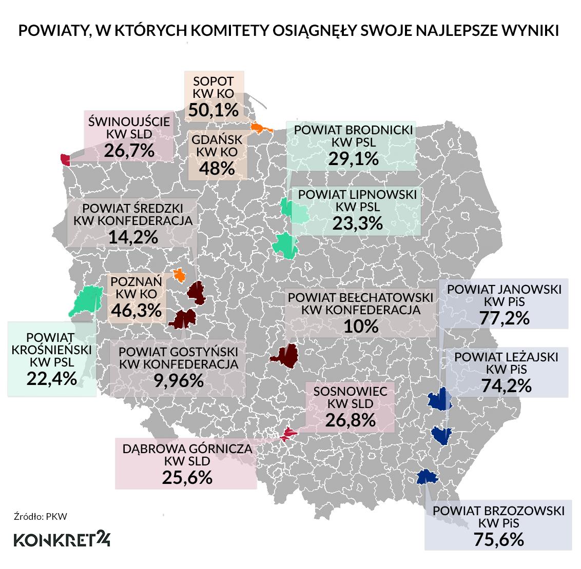 Jak głosowali wyborcy z poszczególnych powiatów