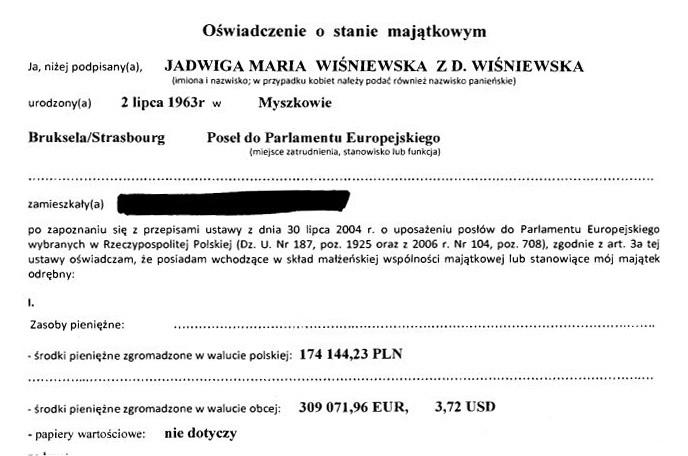 Oświadczenie majątkowe europosłanki Jadwigi Wiśniewskiej