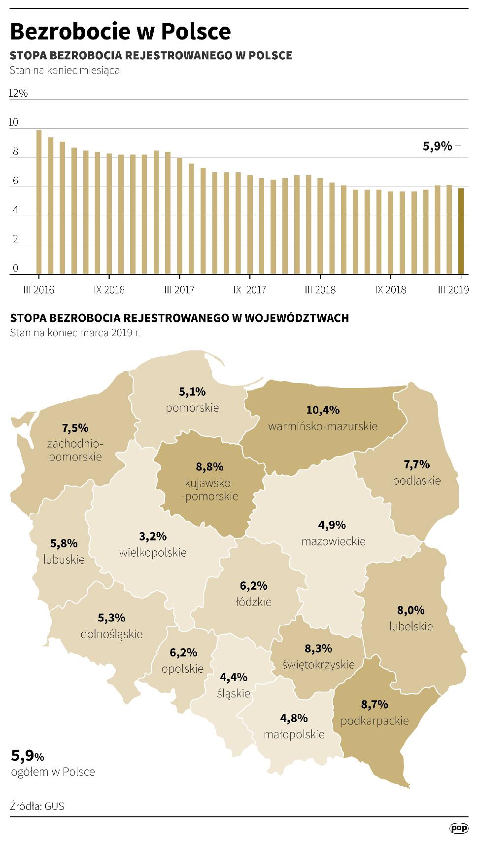 Stopa bezrobocia w Polsce z podziałem na konkretne województwa
