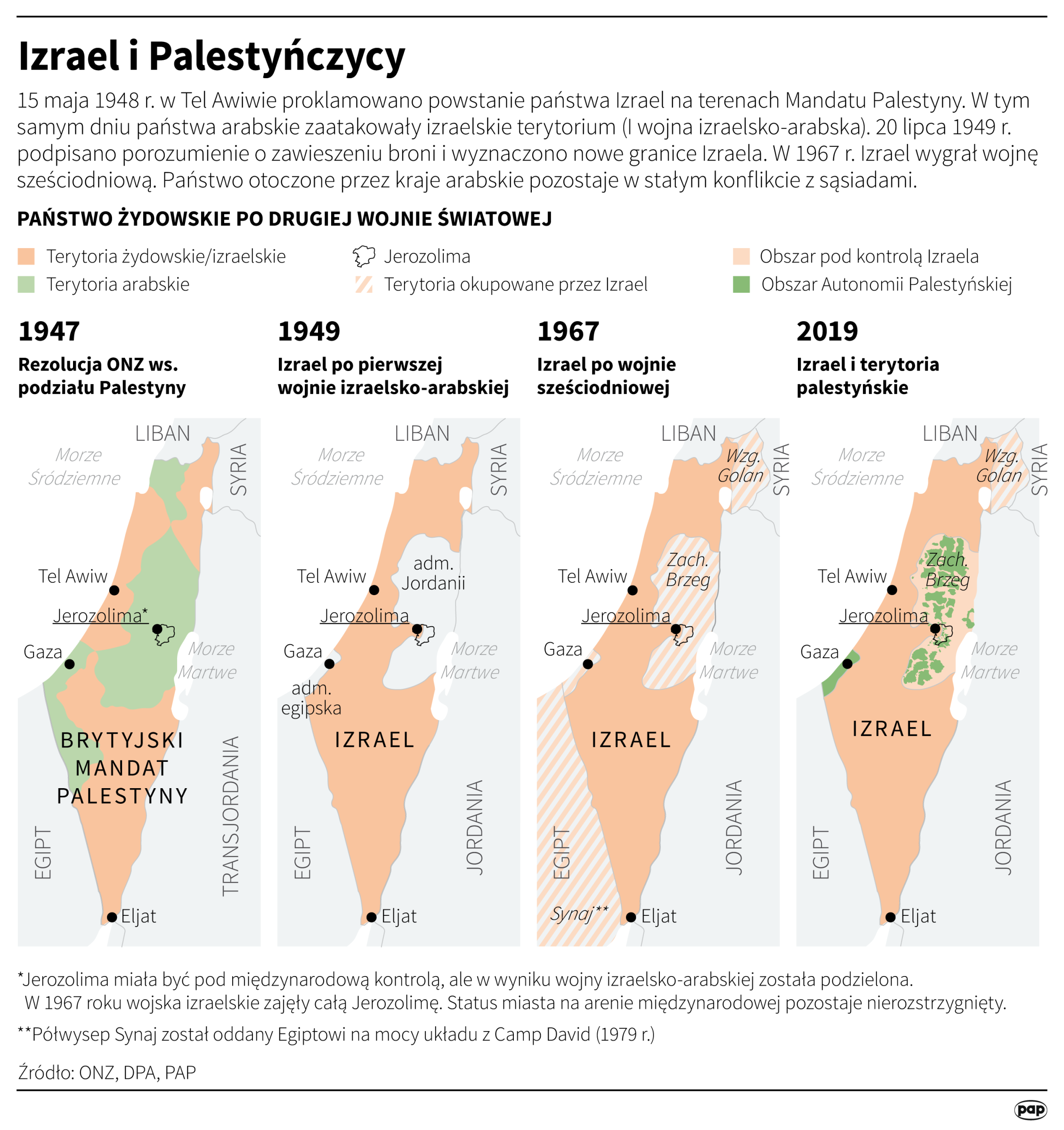 Izrael i Palestyńczycy