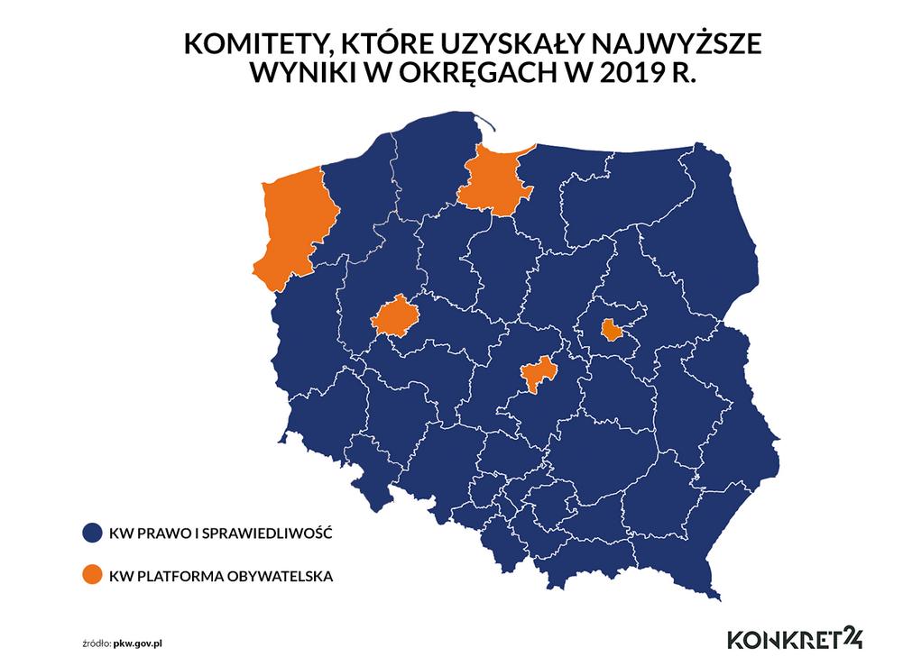 Wyniki wyborów do Sejmu w 2019 roku