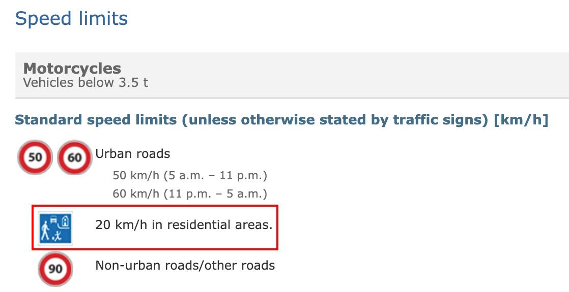 """""""Residential area"""" tłumaczone jest jako """"strefa zamieszkania"""" na stronie Komisji Europejskiej"""