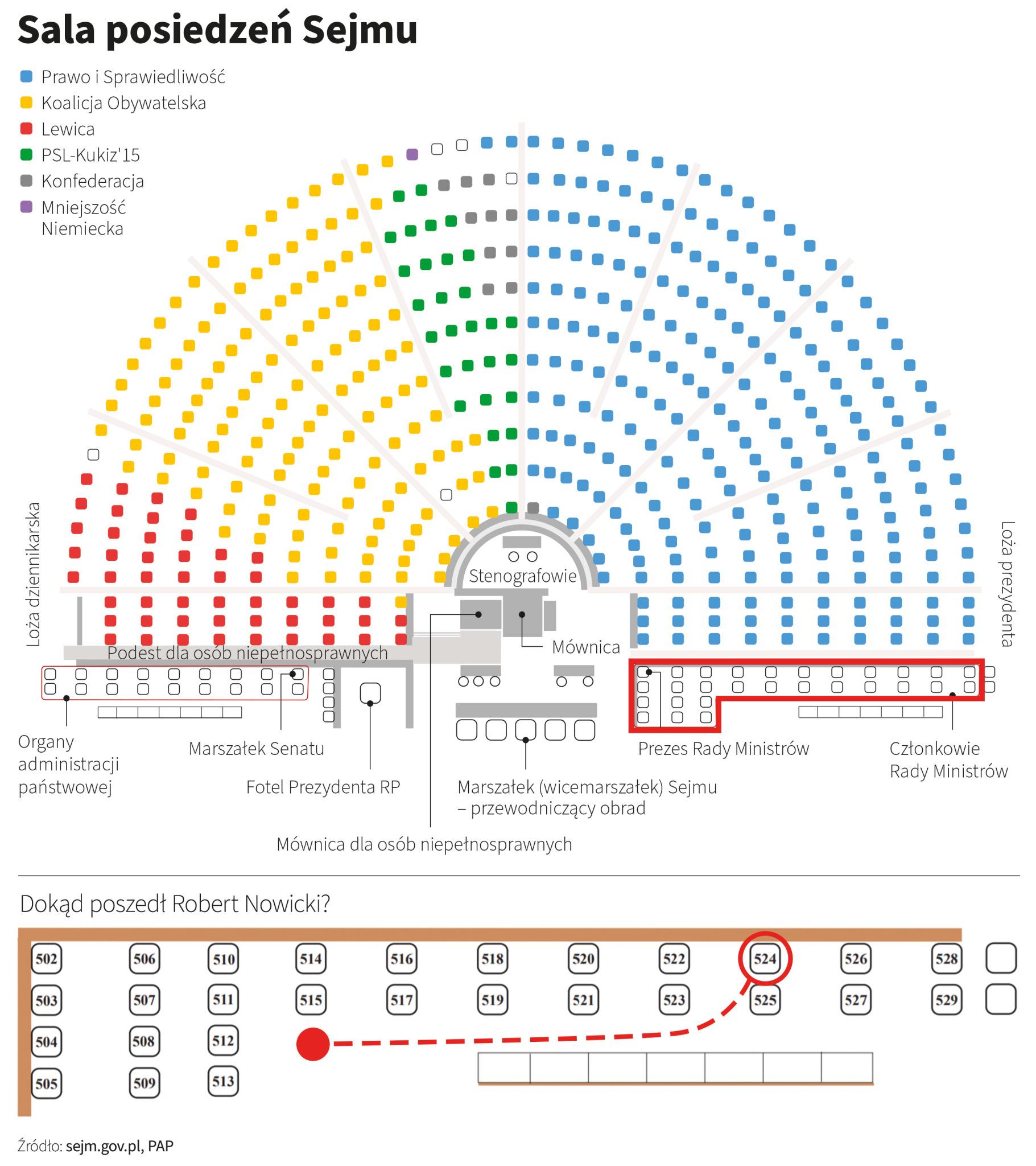 Wiceminister Nowicki podszedł do czwartego rzędu ministerialnych miejsc