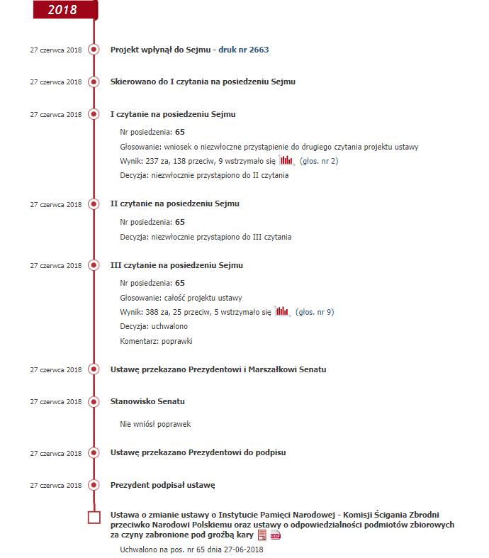 W jeden dzień uchwalono ustawę o IPN (zrzut ekranu ze strony sejm.pl)