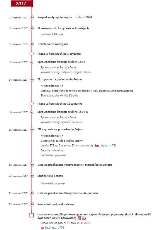Prace w sejmie trwały zaledwie 2 dni (zrzut ekranu ze strony sejm.pl)