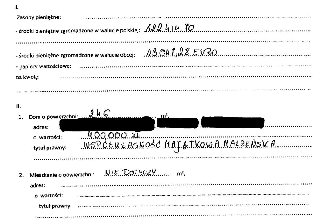 Oszczędności europosłanki Beaty Szydło w 2019 roku