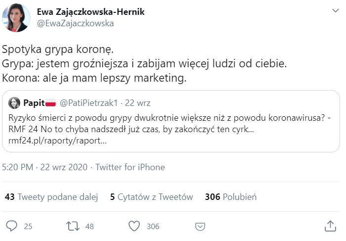 Wpis Ewy Zajączkowskiej-Hernik na Twitterze