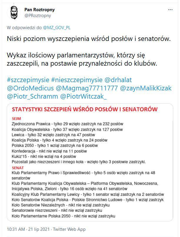 Wpis na Twitterze dotyczący szczepień parlamentarzystów