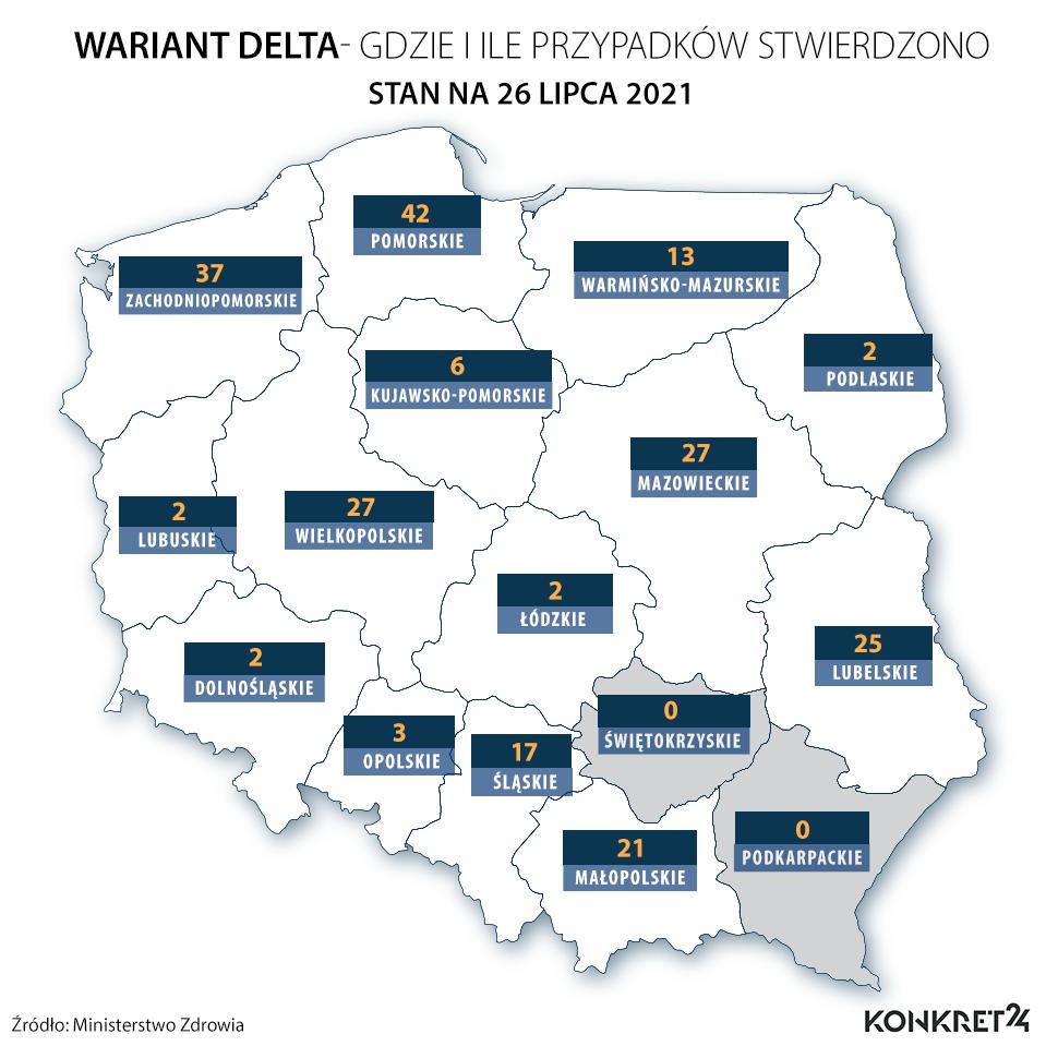 Wariant Delta wirusa SARS-CoV-2. Gdzie i ile przypadków stwierdzono w Polsce (stan na 26 lipca 2021)