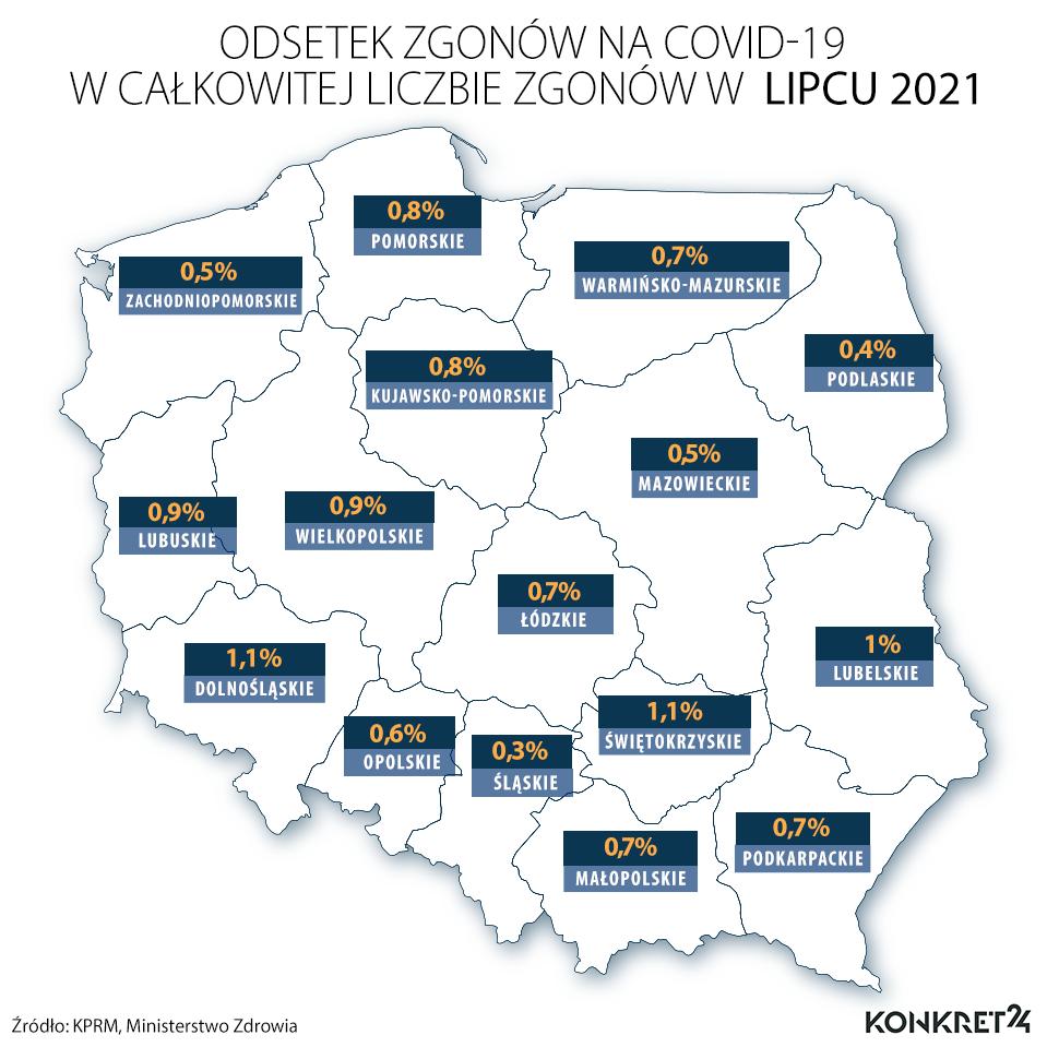 Odsetek zgonów na COVID-19 w całkowitej liczbie zgonów lipcu 2021